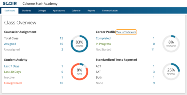 SCOIR Career Profile
